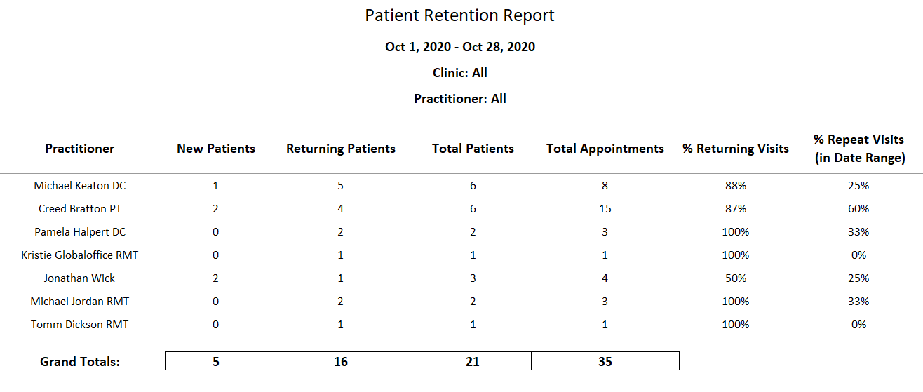 Patient_Retention_Report_Mockup.png
